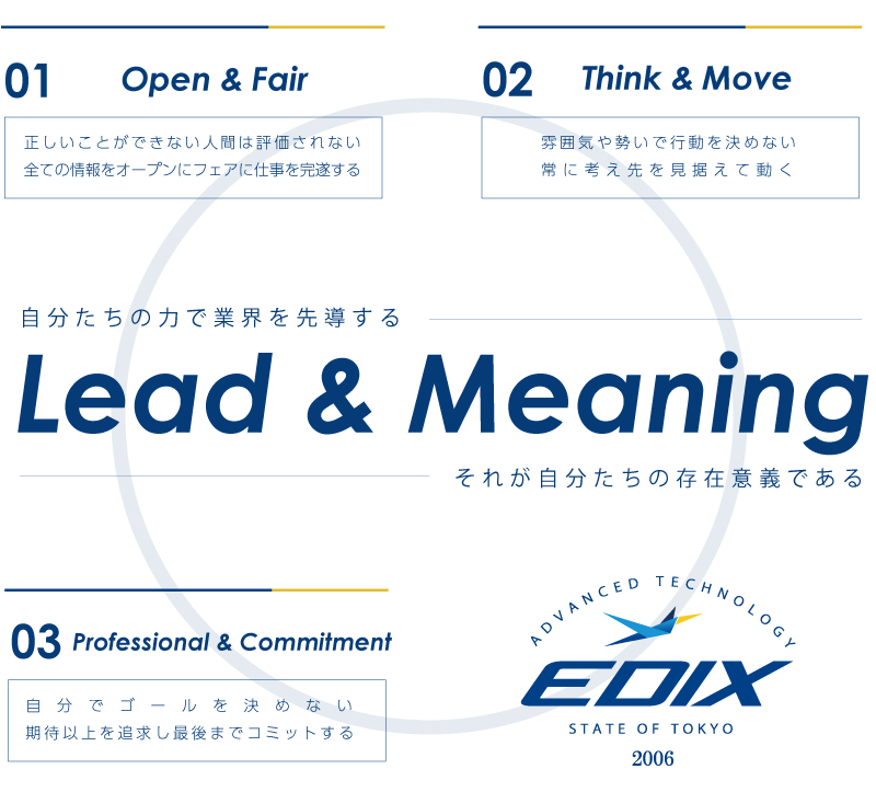 自分たちの力で業界を先導する「Lead & Meaning」それが自分たちの存在意義である